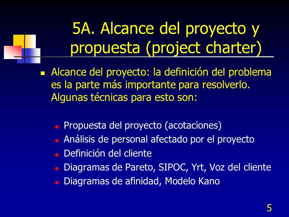 5 5A. Alcance del proyecto y propuesta (project charter) Alcance del proyecto: la definición del problema es la parte más importante para resolverlo.