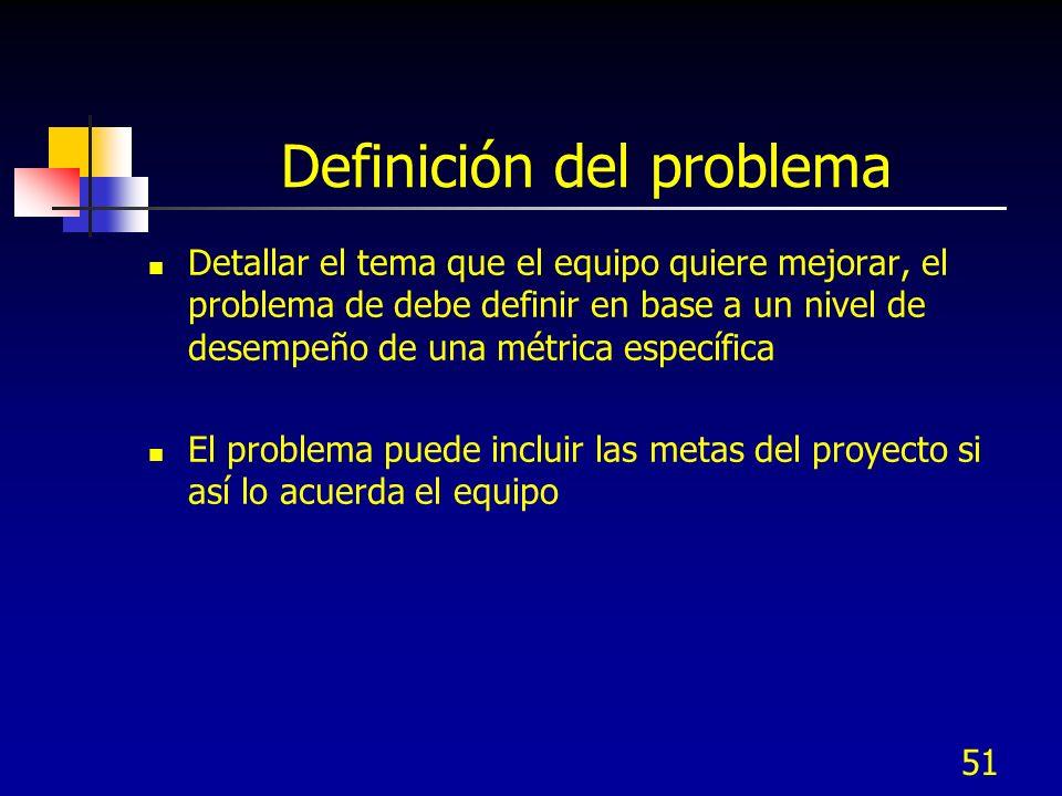 51 Definición del problema Detallar el tema que el equipo quiere mejorar, el problema de debe definir en base a un nivel de desempeño de una métrica e