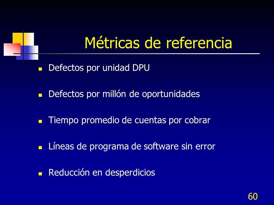 60 Métricas de referencia Defectos por unidad DPU Defectos por millón de oportunidades Tiempo promedio de cuentas por cobrar Líneas de programa de sof