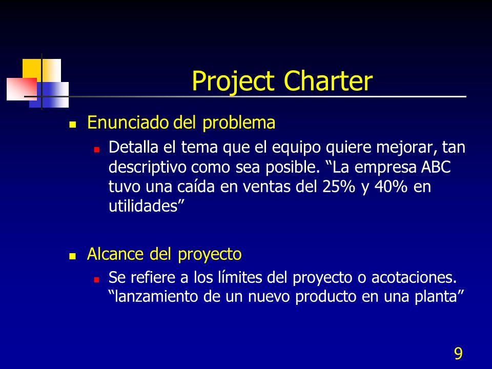 9 Project Charter Enunciado del problema Detalla el tema que el equipo quiere mejorar, tan descriptivo como sea posible. La empresa ABC tuvo una caída