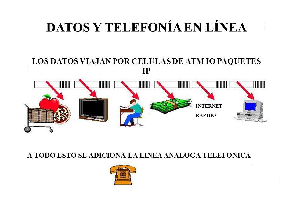 Actividad Mundial ADSL