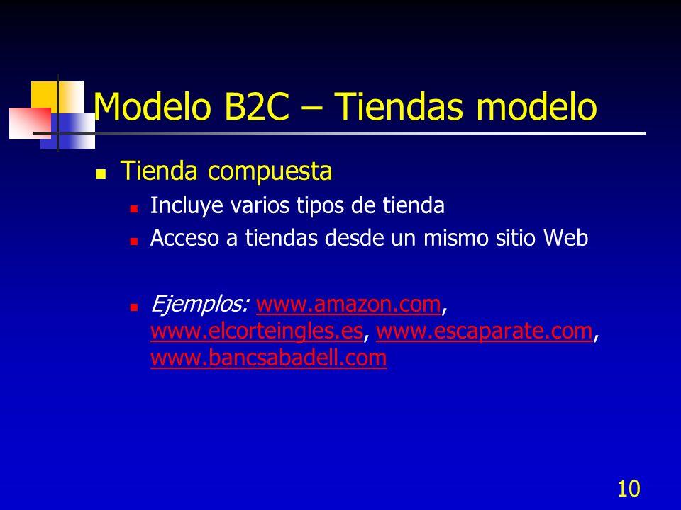 10 Modelo B2C – Tiendas modelo Tienda compuesta Incluye varios tipos de tienda Acceso a tiendas desde un mismo sitio Web Ejemplos: www.amazon.com, www