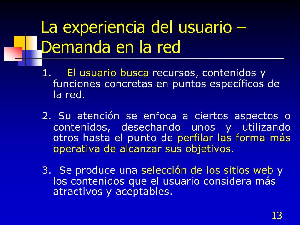 13 La experiencia del usuario – Demanda en la red 1. El usuario busca recursos, contenidos y funciones concretas en puntos específicos de la red. 2. S