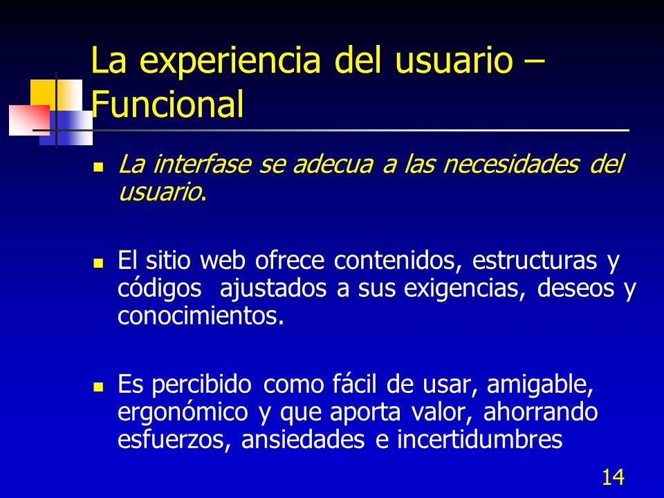 14 La experiencia del usuario – Funcional La interfase se adecua a las necesidades del usuario. El sitio web ofrece contenidos, estructuras y códigos