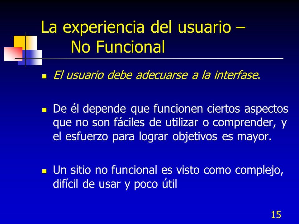 15 La experiencia del usuario – No Funcional El usuario debe adecuarse a la interfase. De él depende que funcionen ciertos aspectos que no son fáciles