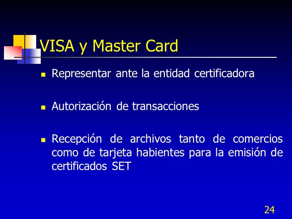 24 VISA y Master Card Representar ante la entidad certificadora Autorización de transacciones Recepción de archivos tanto de comercios como de tarjeta