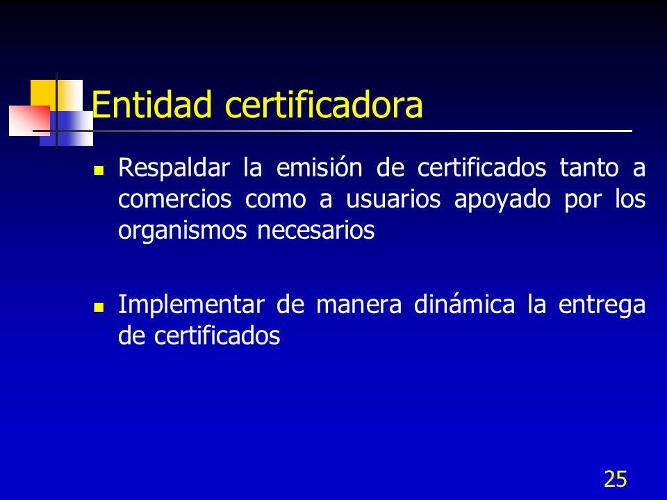 25 Entidad certificadora Respaldar la emisión de certificados tanto a comercios como a usuarios apoyado por los organismos necesarios Implementar de m