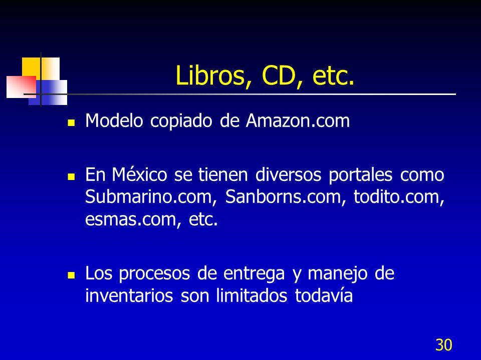 30 Libros, CD, etc. Modelo copiado de Amazon.com En México se tienen diversos portales como Submarino.com, Sanborns.com, todito.com, esmas.com, etc. L