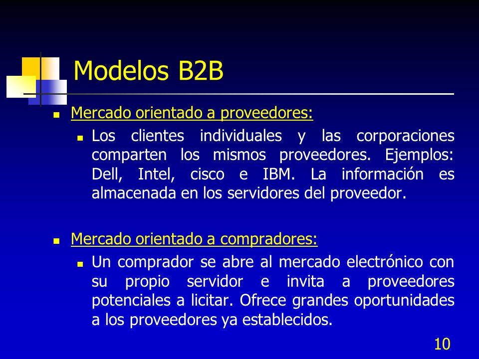 10 Modelos B2B Mercado orientado a proveedores: Mercado orientado a proveedores: Los clientes individuales y las corporaciones comparten los mismos pr