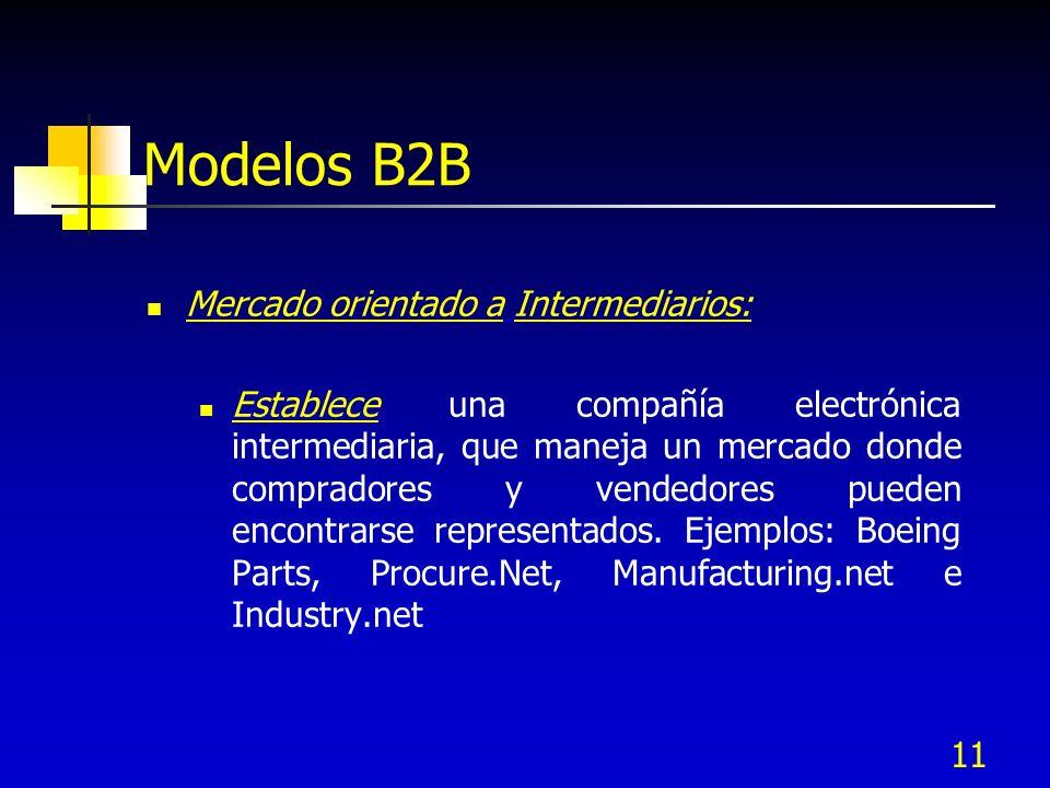 11 Modelos B2B Mercado orientado a Intermediarios:Intermediarios: Establece una compañía electrónica intermediaria, que maneja un mercado donde compra