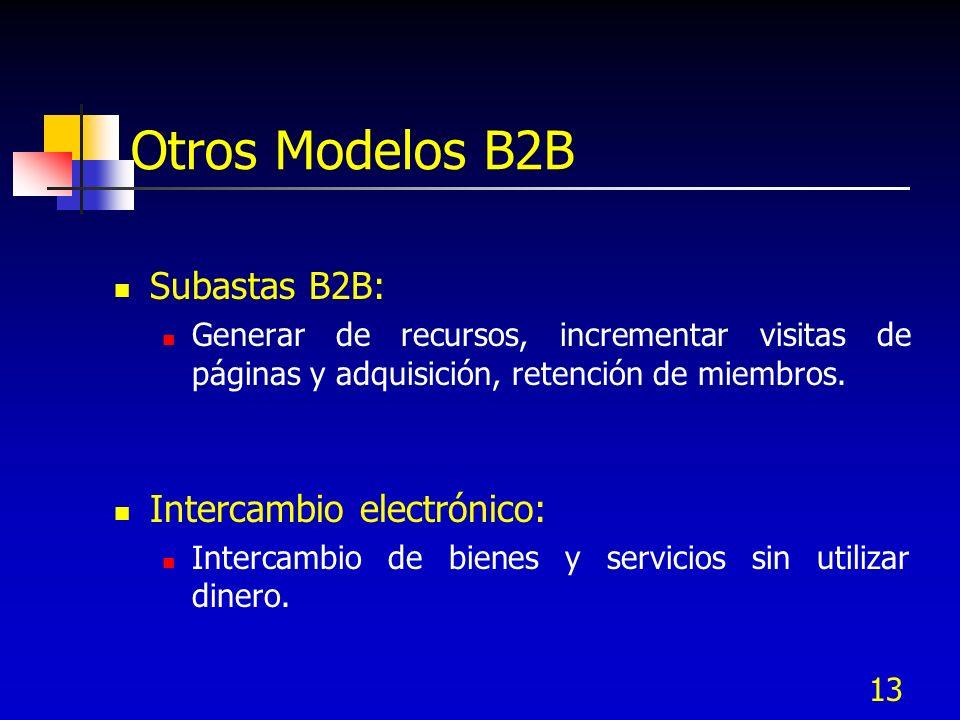 13 Otros Modelos B2B Subastas B2B: Generar de recursos, incrementar visitas de páginas y adquisición, retención de miembros. Intercambio electrónico: