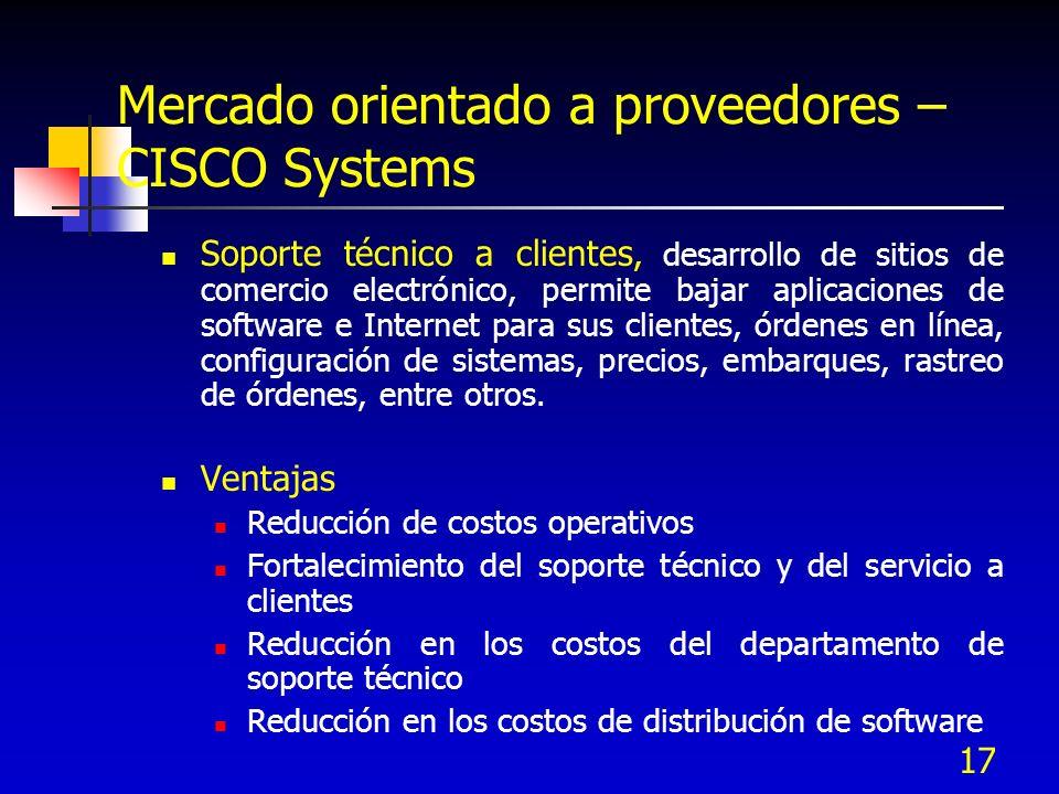 17 Mercado orientado a proveedores – CISCO Systems Soporte técnico a clientes, desarrollo de sitios de comercio electrónico, permite bajar aplicacione