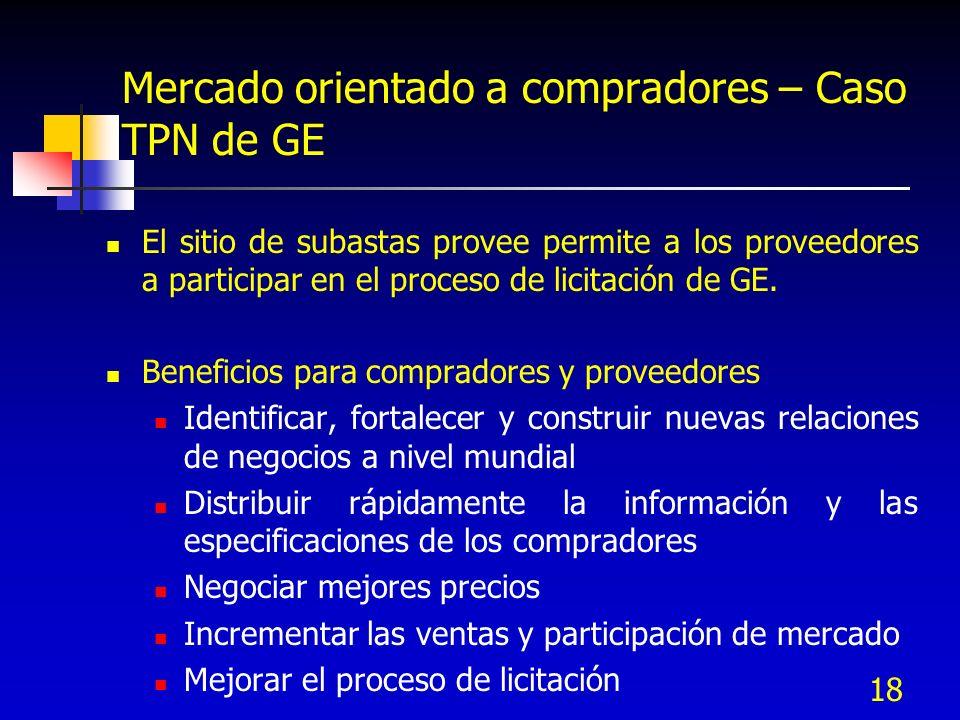 18 Mercado orientado a compradores – Caso TPN de GE El sitio de subastas provee permite a los proveedores a participar en el proceso de licitación de