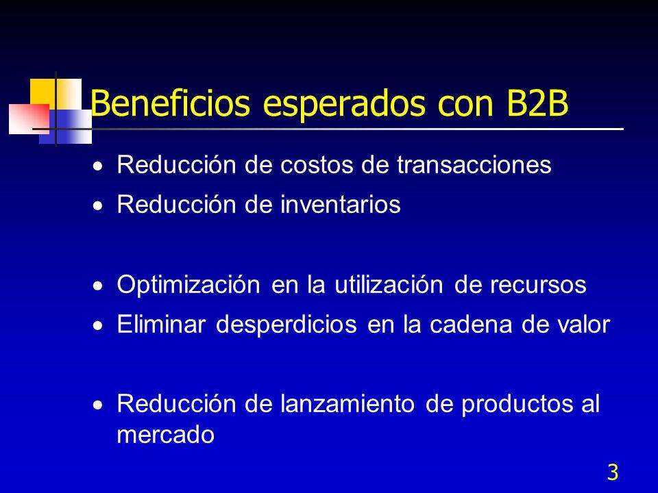 3 Beneficios esperados con B2B Reducción de costos de transacciones Reducción de inventarios Optimización en la utilización de recursos Eliminar despe