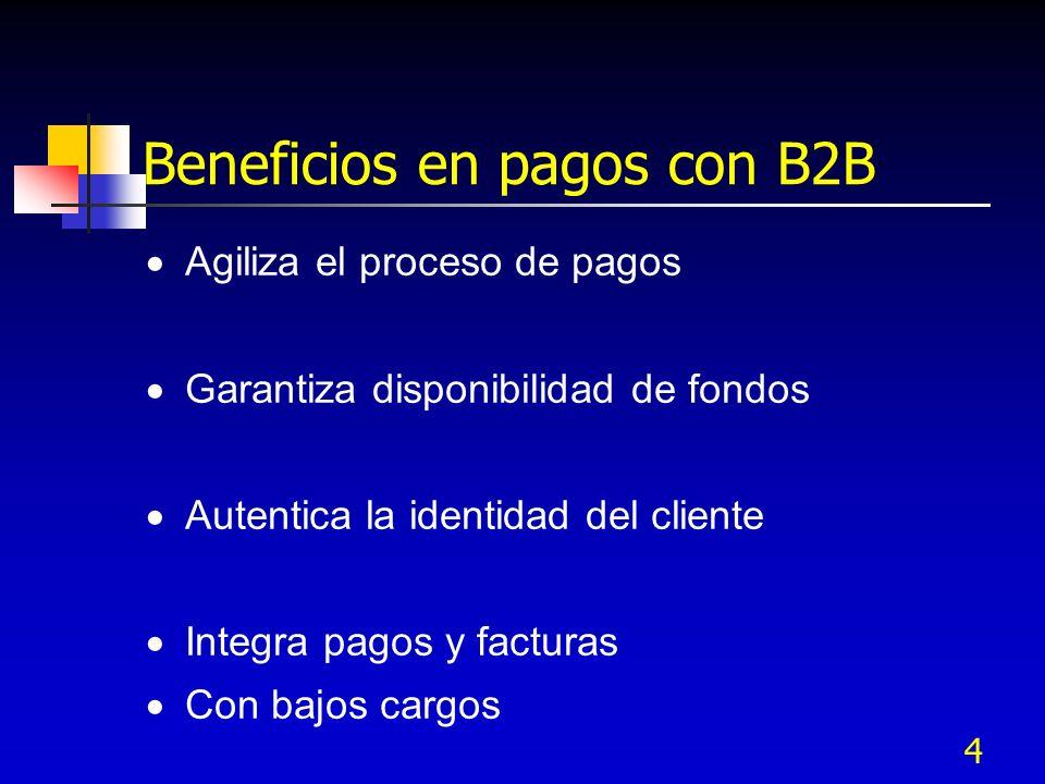 4 Beneficios en pagos con B2B Agiliza el proceso de pagos Garantiza disponibilidad de fondos Autentica la identidad del cliente Integra pagos y factur