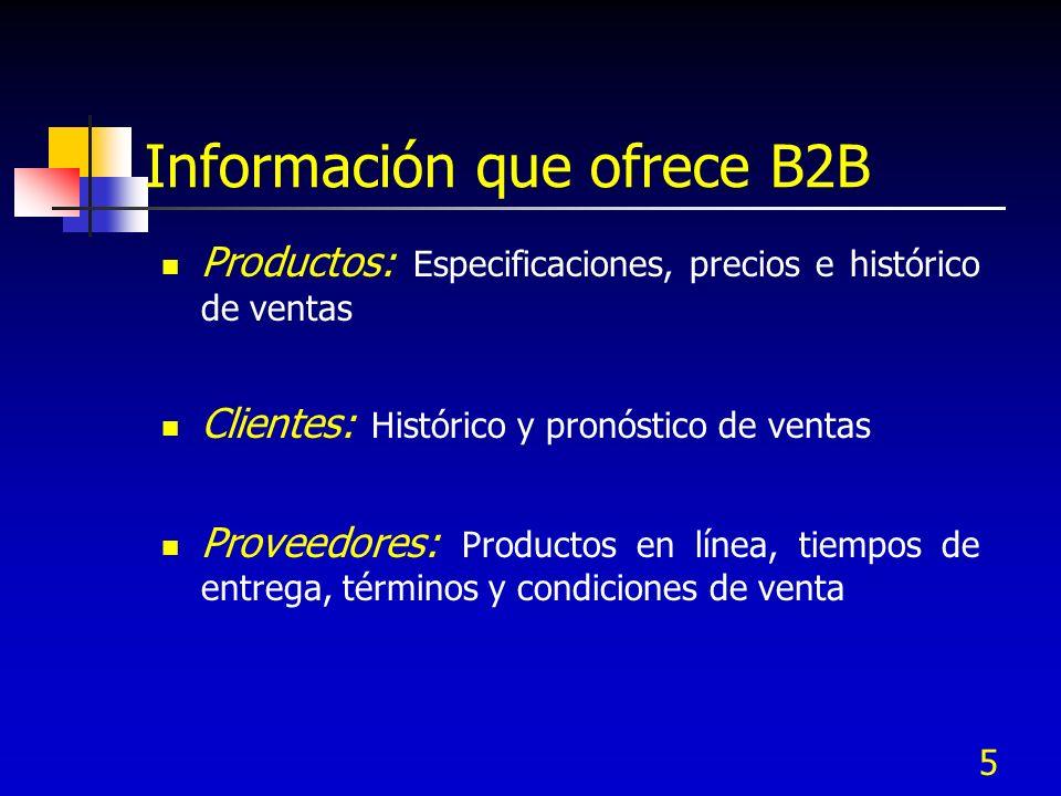 5 Información que ofrece B2B Productos: Especificaciones, precios e histórico de ventas Clientes: Histórico y pronóstico de ventas Proveedores: Produc