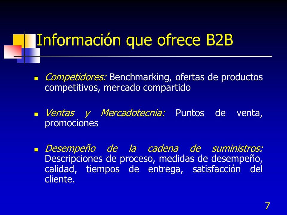 7 Información que ofrece B2B Competidores: Benchmarking, ofertas de productos competitivos, mercado compartido Ventas y Mercadotecnia: Puntos de venta