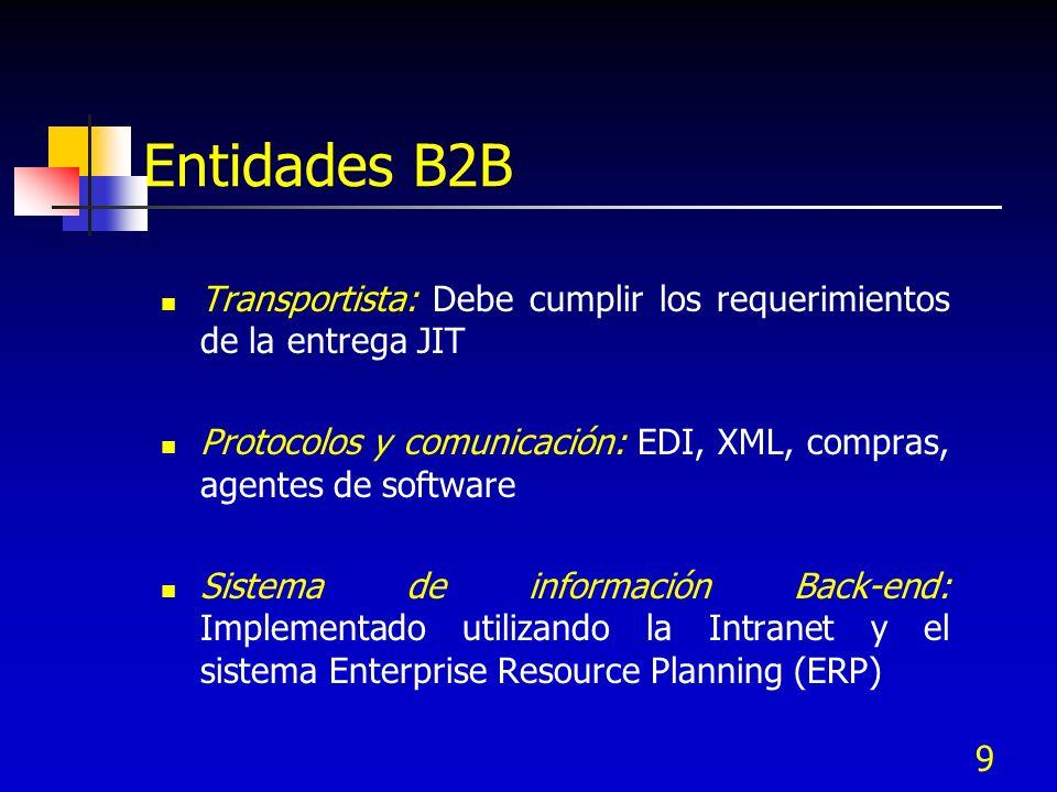 9 Transportista: Debe cumplir los requerimientos de la entrega JIT Protocolos y comunicación: EDI, XML, compras, agentes de software Sistema de inform
