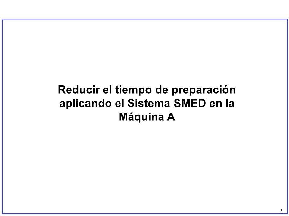 Reducir el tiempo de preparación aplicando el Sistema SMED en la Máquina A 1