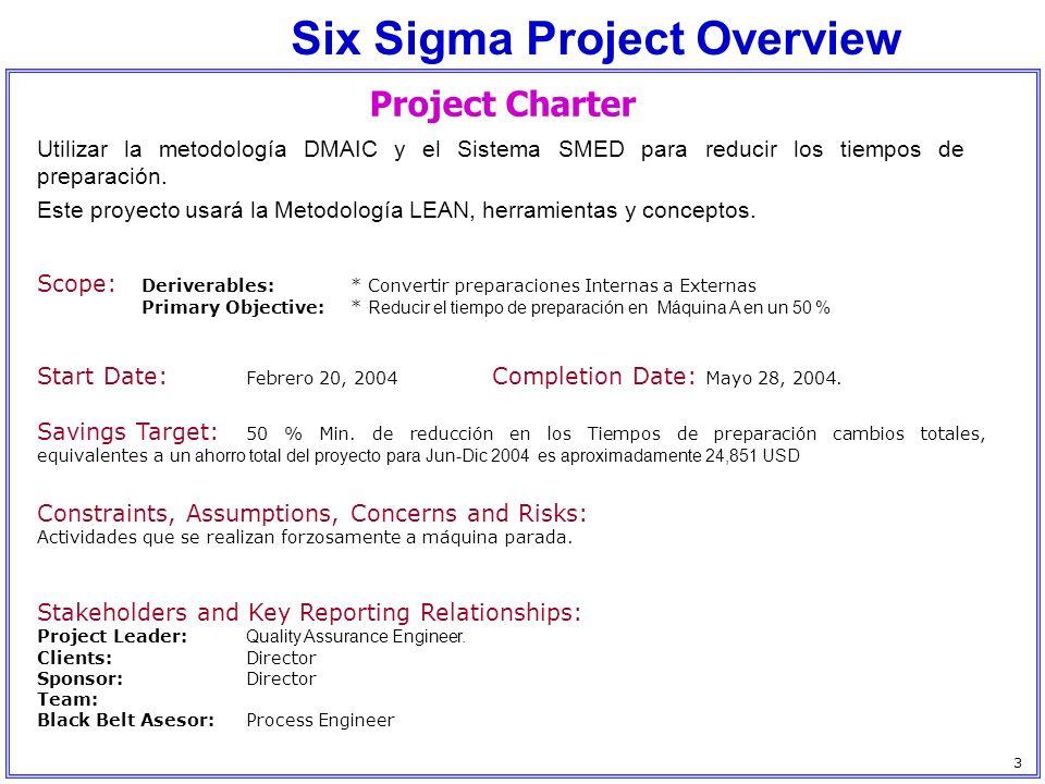 Utilizar la metodología DMAIC y el Sistema SMED para reducir los tiempos de preparación. Este proyecto usará la Metodología LEAN, herramientas y conce
