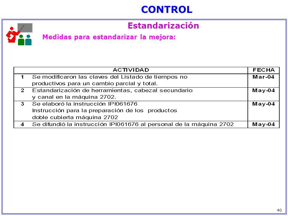 Estandarización Medidas para estandarizar la mejora: CONTROL 40