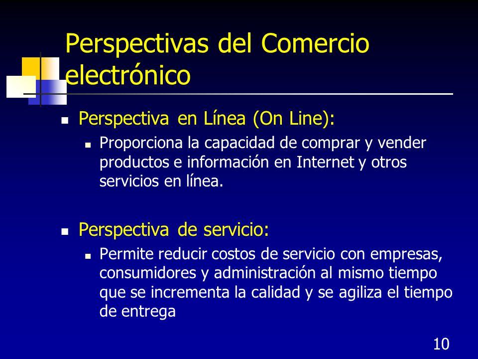 10 Perspectivas del Comercio electrónico Perspectiva en Línea (On Line): Proporciona la capacidad de comprar y vender productos e información en Internet y otros servicios en línea.