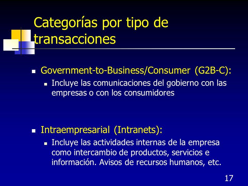 17 Categorías por tipo de transacciones Government-to-Business/Consumer (G2B-C): Incluye las comunicaciones del gobierno con las empresas o con los consumidores Intraempresarial (Intranets): Incluye las actividades internas de la empresa como intercambio de productos, servicios e información.