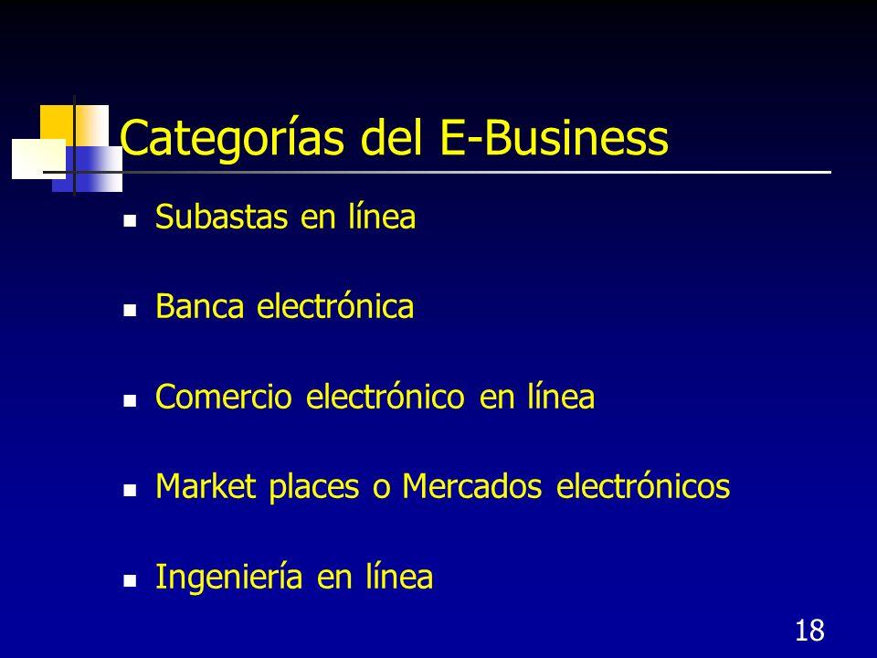 18 Categorías del E-Business Subastas en línea Banca electrónica Comercio electrónico en línea Market places o Mercados electrónicos Ingeniería en línea