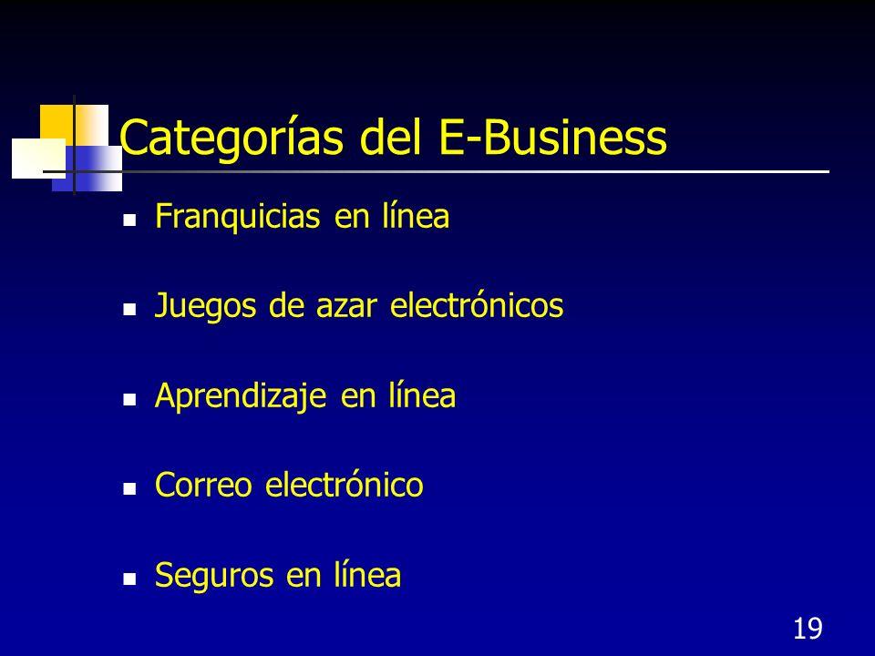 19 Categorías del E-Business Franquicias en línea Juegos de azar electrónicos Aprendizaje en línea Correo electrónico Seguros en línea
