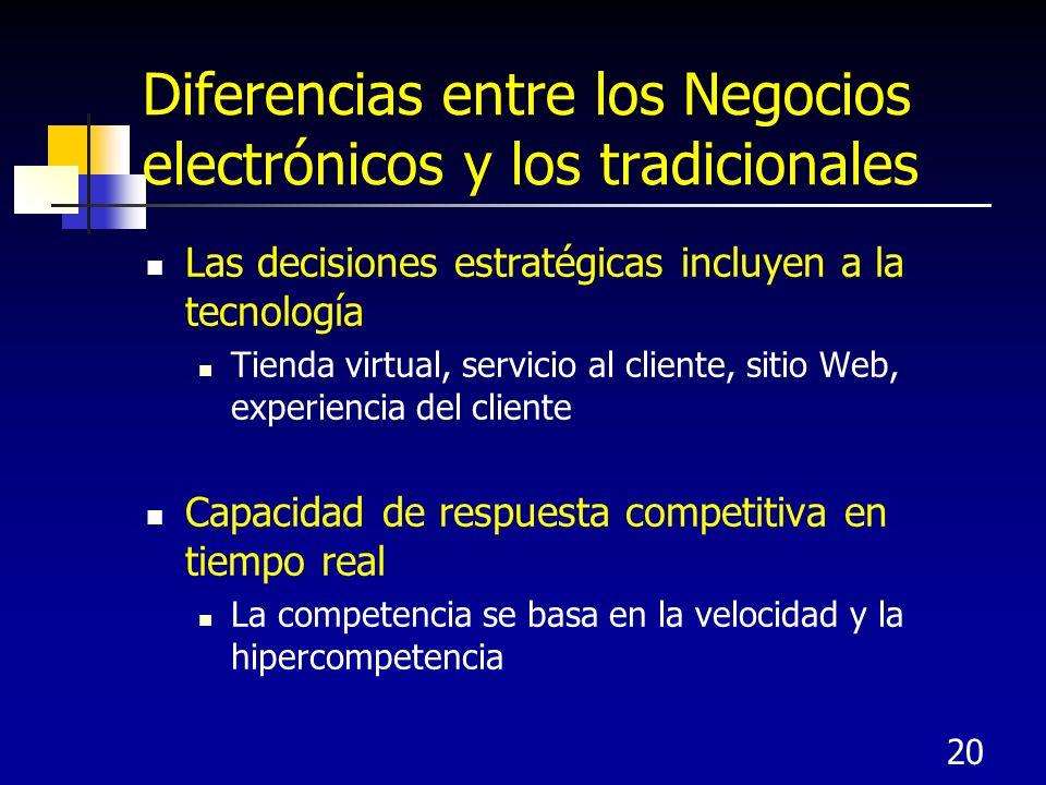 20 Diferencias entre los Negocios electrónicos y los tradicionales Las decisiones estratégicas incluyen a la tecnología Tienda virtual, servicio al cliente, sitio Web, experiencia del cliente Capacidad de respuesta competitiva en tiempo real La competencia se basa en la velocidad y la hipercompetencia