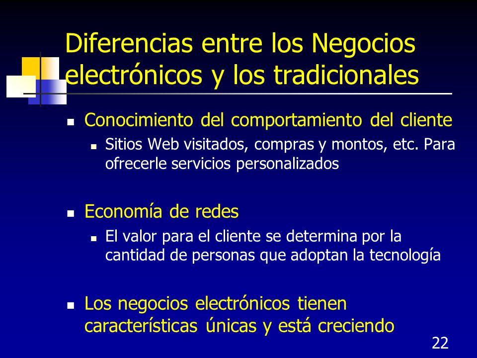 22 Diferencias entre los Negocios electrónicos y los tradicionales Conocimiento del comportamiento del cliente Sitios Web visitados, compras y montos, etc.