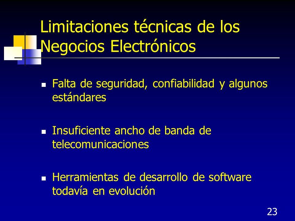 23 Limitaciones técnicas de los Negocios Electrónicos Falta de seguridad, confiabilidad y algunos estándares Insuficiente ancho de banda de telecomunicaciones Herramientas de desarrollo de software todavía en evolución