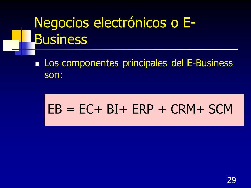 29 Negocios electrónicos o E- Business Los componentes principales del E-Business son: EB = EC+ BI+ ERP + CRM+ SCM