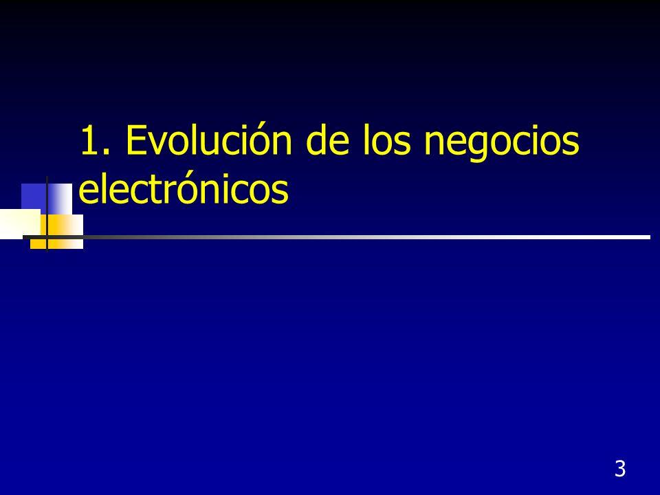 3 1. Evolución de los negocios electrónicos