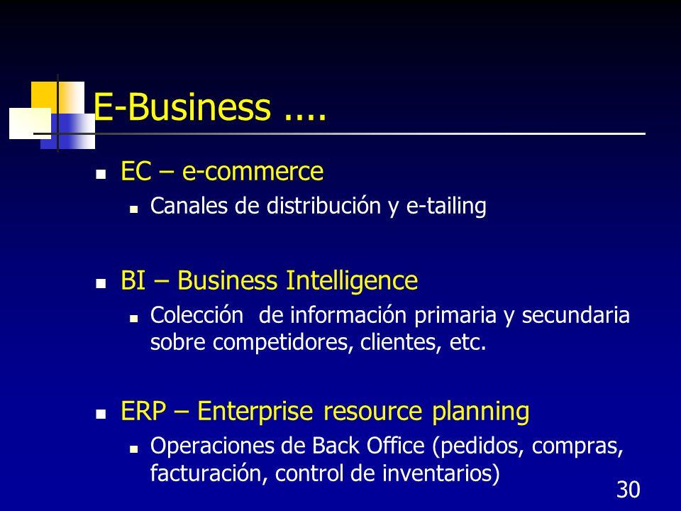 30 E-Business....