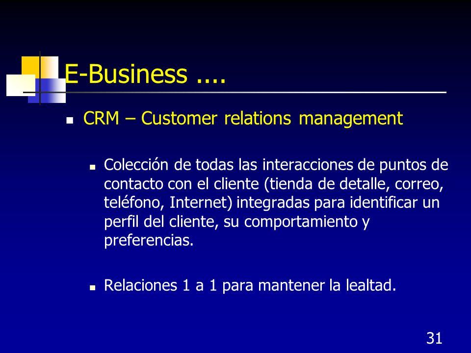 31 E-Business....