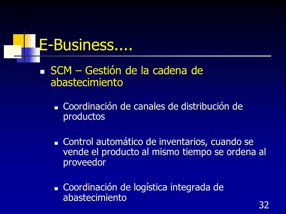 32 E-Business....