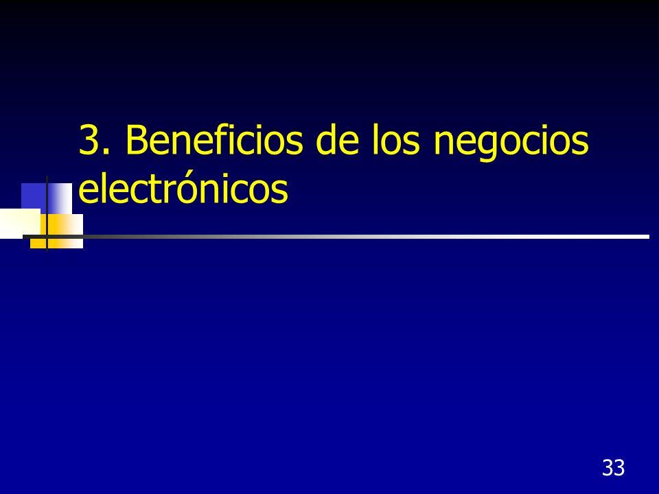 33 3. Beneficios de los negocios electrónicos