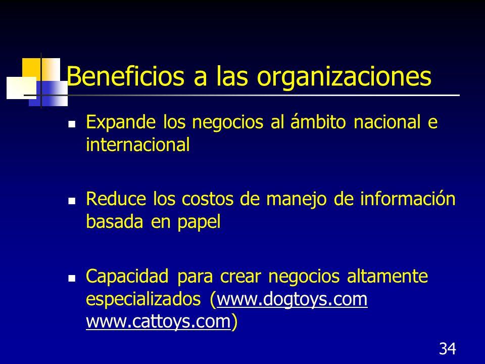 34 Beneficios a las organizaciones Expande los negocios al ámbito nacional e internacional Reduce los costos de manejo de información basada en papel Capacidad para crear negocios altamente especializados (www.dogtoys.com www.cattoys.com)www.dogtoys.com www.cattoys.com