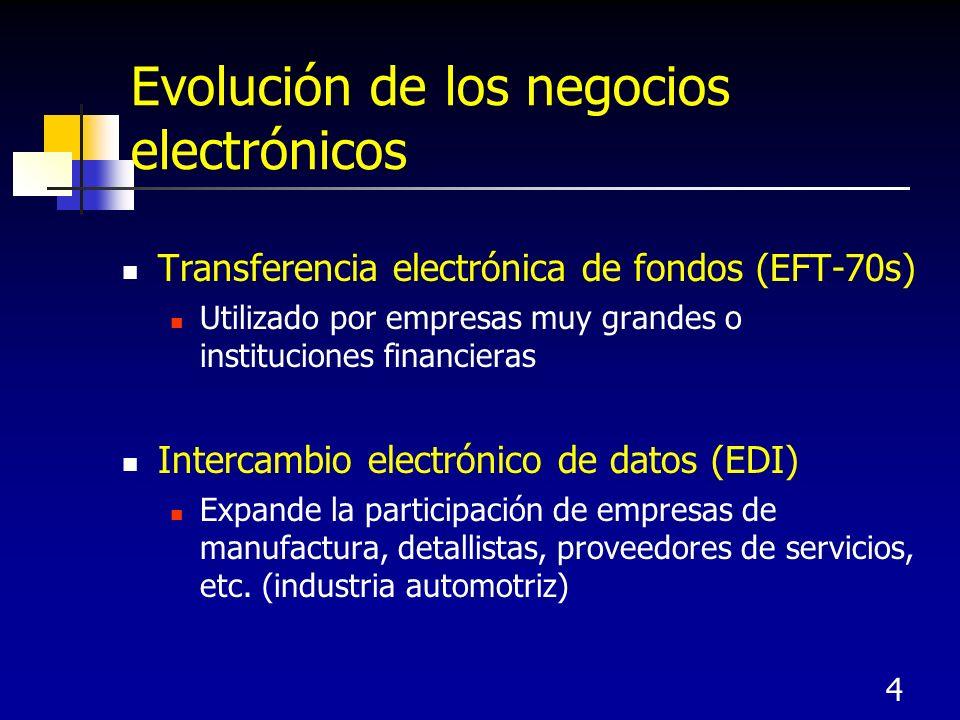 4 Evolución de los negocios electrónicos Transferencia electrónica de fondos (EFT-70s) Utilizado por empresas muy grandes o instituciones financieras Intercambio electrónico de datos (EDI) Expande la participación de empresas de manufactura, detallistas, proveedores de servicios, etc.