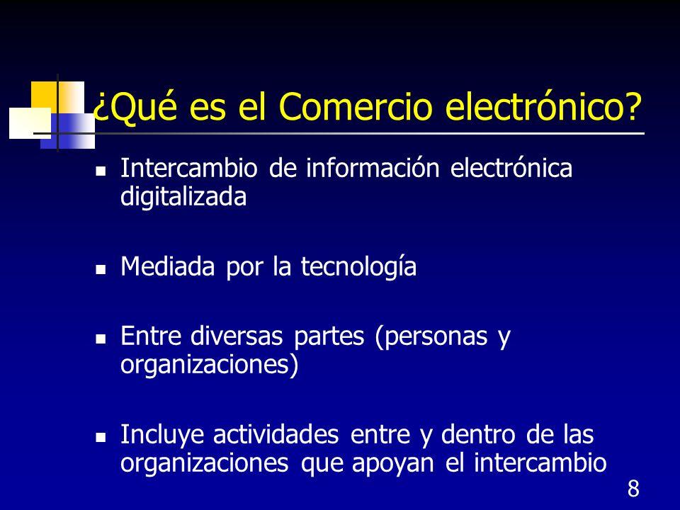 8 ¿Qué es el Comercio electrónico.