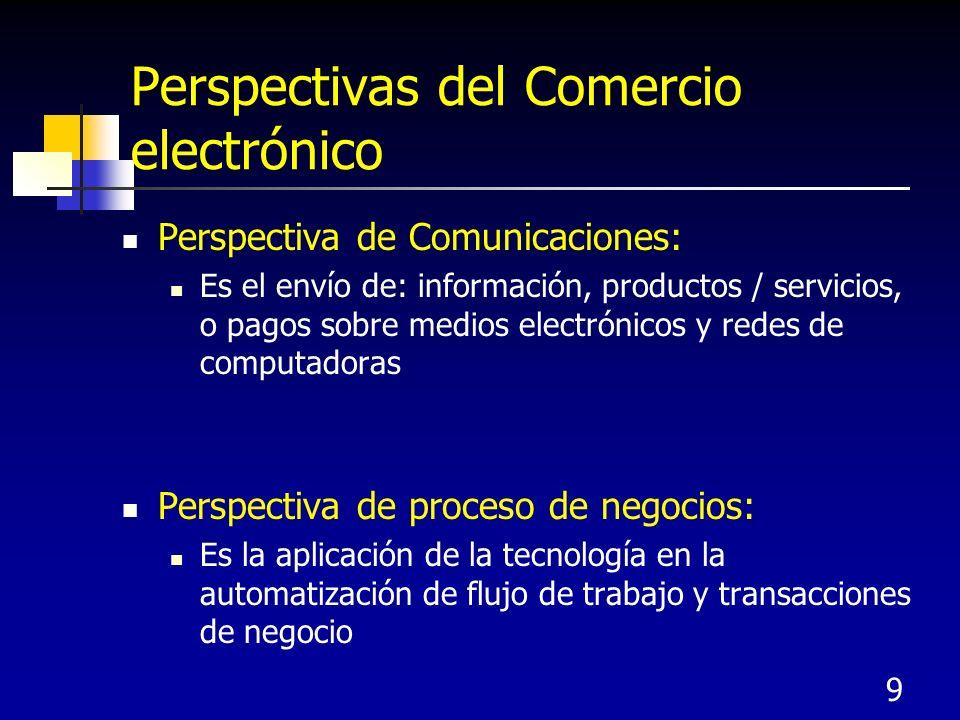9 Perspectivas del Comercio electrónico Perspectiva de Comunicaciones: Es el envío de: información, productos / servicios, o pagos sobre medios electrónicos y redes de computadoras Perspectiva de proceso de negocios: Es la aplicación de la tecnología en la automatización de flujo de trabajo y transacciones de negocio