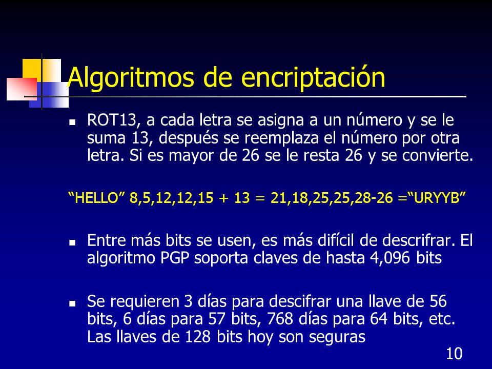 10 Algoritmos de encriptación ROT13, a cada letra se asigna a un número y se le suma 13, después se reemplaza el número por otra letra. Si es mayor de
