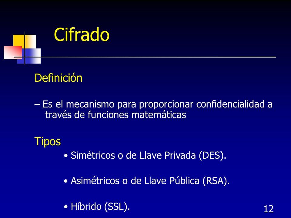 12 Cifrado Definición – Es el mecanismo para proporcionar confidencialidad a través de funciones matemáticas Tipos Simétricos o de Llave Privada (DES)