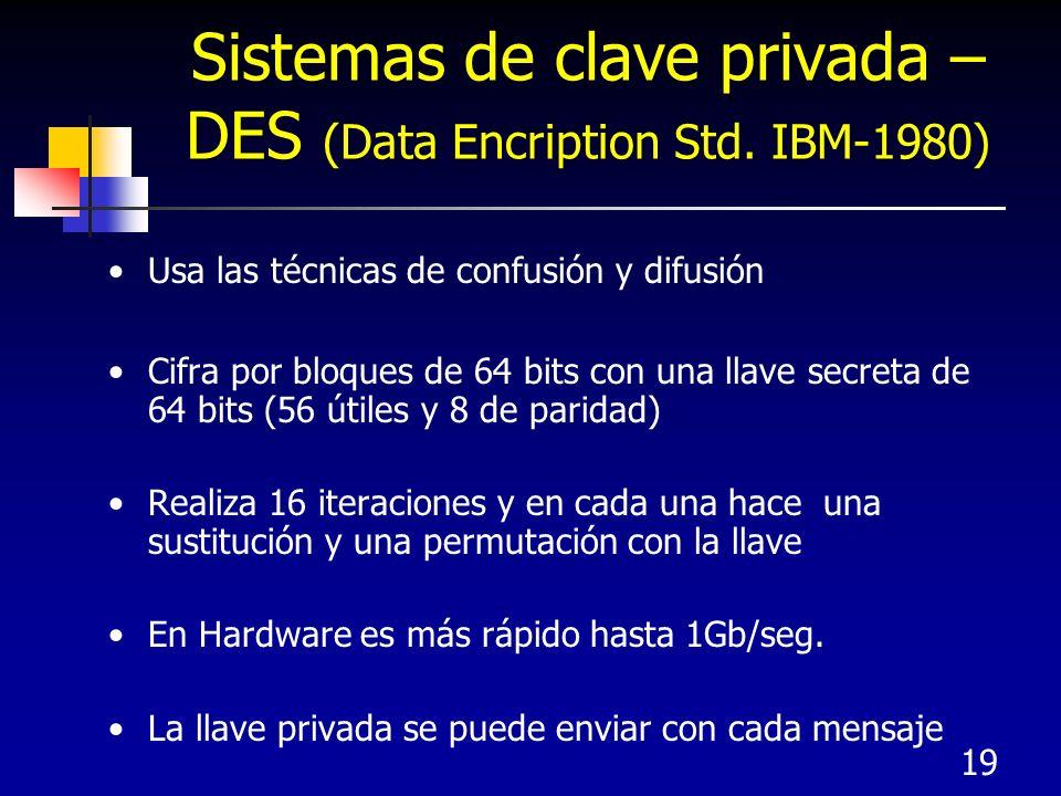 19 Sistemas de clave privada – DES (Data Encription Std. IBM-1980) Usa las técnicas de confusión y difusión Cifra por bloques de 64 bits con una llave