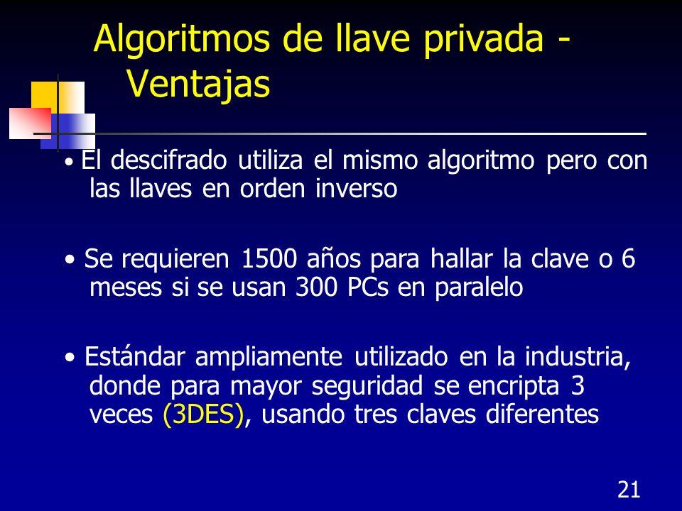21 Algoritmos de llave privada - Ventajas El descifrado utiliza el mismo algoritmo pero con las llaves en orden inverso Se requieren 1500 años para ha