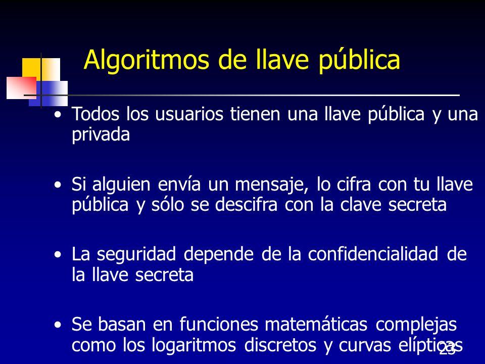 23 Algoritmos de llave pública Todos los usuarios tienen una llave pública y una privada Si alguien envía un mensaje, lo cifra con tu llave pública y