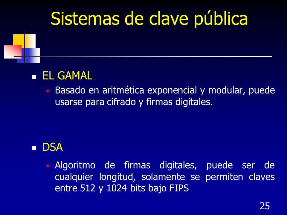 25 EL GAMAL Basado en aritmética exponencial y modular, puede usarse para cifrado y firmas digitales. DSA Algoritmo de firmas digitales, puede ser de