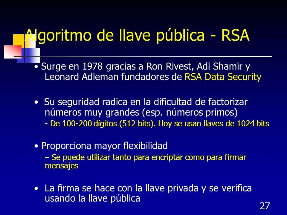 27 Algoritmo de llave pública - RSA Surge en 1978 gracias a Ron Rivest, Adi Shamir y Leonard Adleman fundadores de RSA Data Security Su seguridad radi
