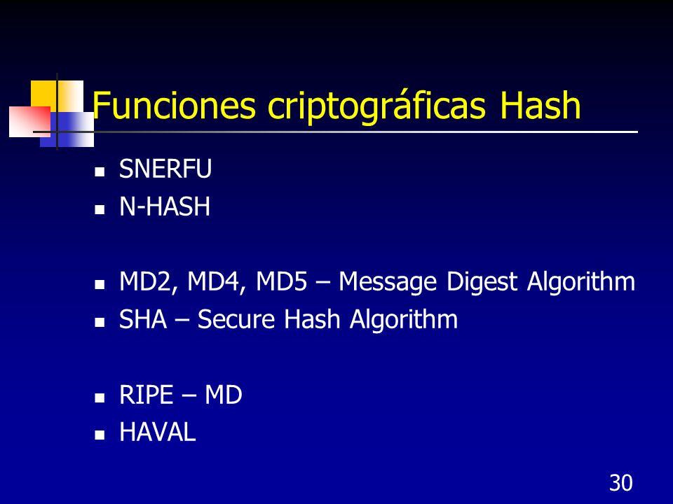 30 Funciones criptográficas Hash SNERFU N-HASH MD2, MD4, MD5 – Message Digest Algorithm SHA – Secure Hash Algorithm RIPE – MD HAVAL